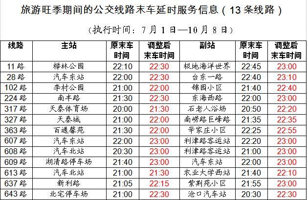 下月起青岛13条公交末车实行季节性延时服务